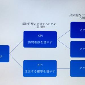 目標達成!「KPI」とは??
