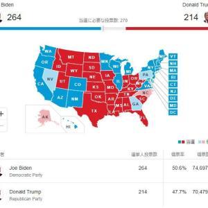 米大統領選 2020