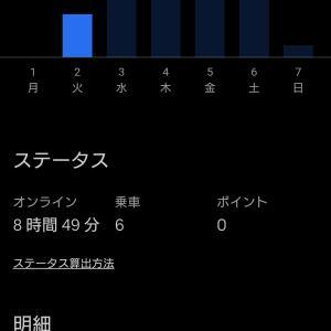 【UberEats宇都宮】祝!1周年!【\(^^)/】