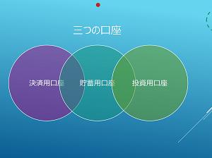 三つの口座で堅実な資産形成ができる環境を整える