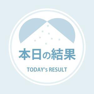 2021年1月27日(水)の結果