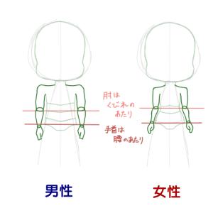 腕と脚のアタリ(デフォルメ編)