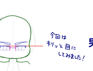 顔のラフ画(デフォルメ編)
