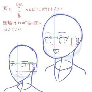 【自己流】ななめ顔の描き方