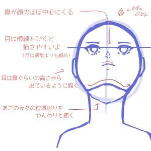 【自己流】アオリ顔の描き方
