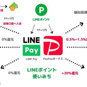 LINEポイントの使いみちまとめ!PayPayボーナス交換で新たな扉が開いた!