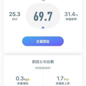 7日間神痩せダイエットラスト!