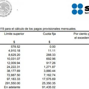 メキシコの所得税