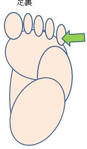 【健康】足の小指 動かない 足指のばし 体操 腰痛