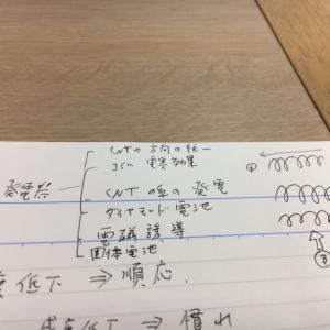 覚書 CNT発電装置 基礎案 必要技術