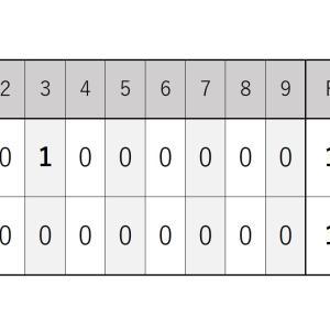 6月23日・ソフトバンク戦『鈴木昭汰投手が6回1失点の好投、試合は引き分け』2021シーズン