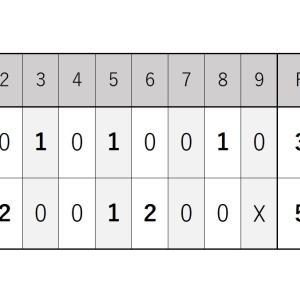 8月18日・西武戦『小島投手の6回2失点の好投で勝利を挙げる』2021シーズン