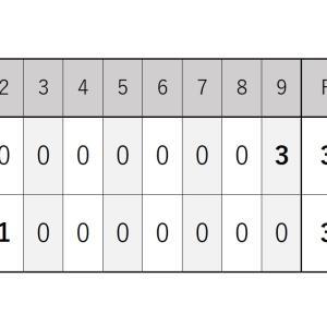 8月24日・日本ハム戦『ロッテ打線は9回に追いつき試合は引き分け』2021シーズン
