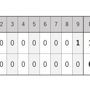 8月29日・楽天戦『田村選手のタイムリーヒットで均衡を破り4連勝』2021シーズン