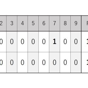 9月16日・ソフトバンク戦『代打安田選手のタイムリーヒットで1対1の引き分け』2021シーズン