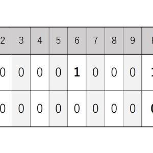 9月20日・日本ハム戦『石川投手とリリーフ陣の完封リレーで1点を守り切る』2021シーズン
