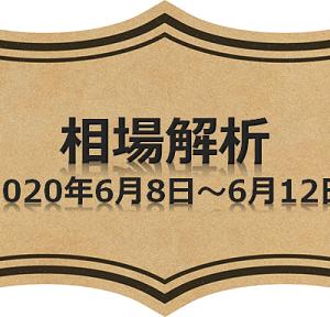 週末相場解析(ドル円)2020年6月8日~6月12日