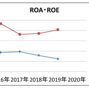 ファンダ分析(HyAS&C編)。-ROA・ROEー