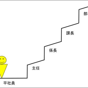上司って無能な人が多いですよね。それ当たり前なんです。(2) ◆◆雑記ブログ◆◆