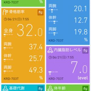 2020/06/21 今日の健康
