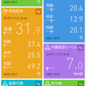 2020/07/11 今日の健康