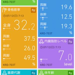 2020/07/12 今日の健康