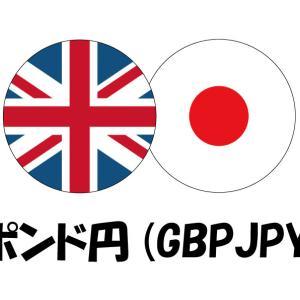 リスクオンの円安に期待! 【6月21日ポンド円チャート分析】