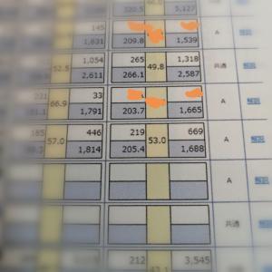 【第6回】小5。Aコースのまま2学期開始。【9月】