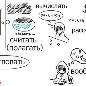 【思考に関するロシア語動詞】考える・思う・理解する・記憶する など