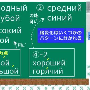 ロシア語形容詞の格変化まとめ