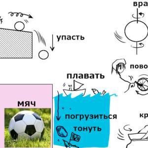 物(вещь)の動きなどを表すロシア語動詞