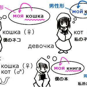 ロシア語の人称代名詞、物主代名詞、疑問代名詞の格変化