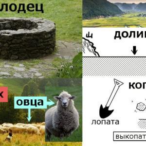 聖書の勉強【ロシア語】