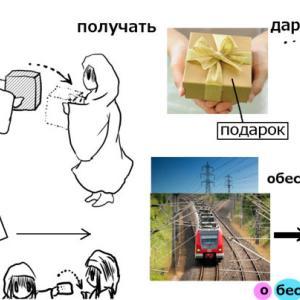 供与と受領を表すロシア語動詞