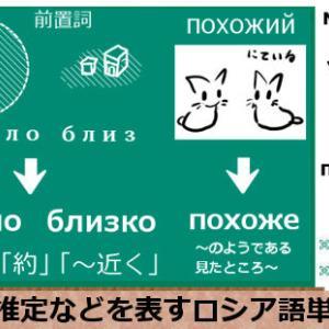 「約」「大体」「多分」概算・推定を表すロシア語単語
