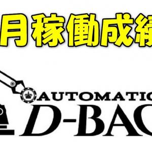 AUTO D-BAC(オートD-BAC)7月の成績です。