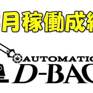 AUTO D-BAC(オートD-BAC)8月の成績 +2,660,071GC(約245,585円)でした。