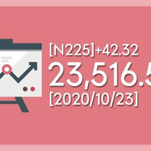 【本日の株式相場】ネクソンと任天堂の株価をチェック