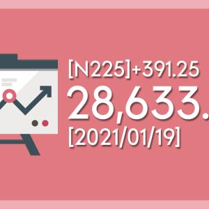 【2021/01/19】本日の東京株式市場メモ