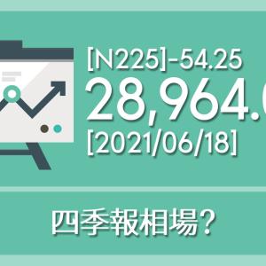 【2021/06/18】本日の東京株式市場メモと投資のヒント