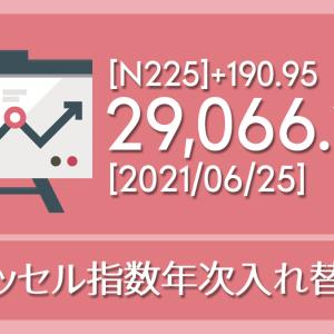 【2021/06/25】本日の東京株式市場メモと投資のヒント