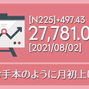 【2021/08/02】本日の東京株式市場メモと投資のヒント