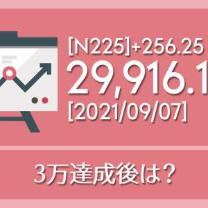 【2021/09/07】本日の東京株式市場メモと投資のヒント