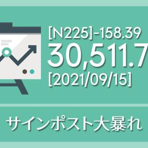【2021/09/15】本日の東京株式市場メモと投資のヒント