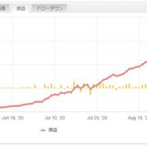 コピトレ【9/13報告】2020/6/1~9/13の収支 +638,633