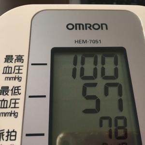 呼吸法と血圧の変化。