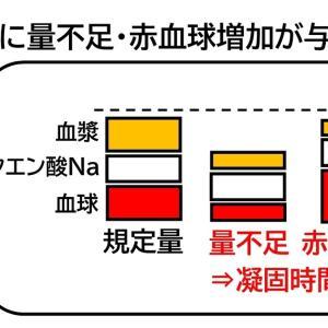 凝固検査に量不足・赤血球増加が与える影響