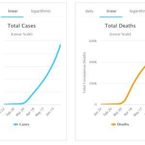 今後のコロナウイルスの影響について