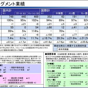 高配当株の減配時の恐怖(イオンファイナンシャルサービスの分析)