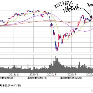 2020年8月1週目日経平均株価予想